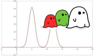 Technical Tip: (BOO!) Ghost Peaks