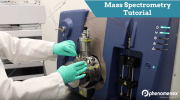 Mass Spectrometry Tutorial: Tuning Analytes