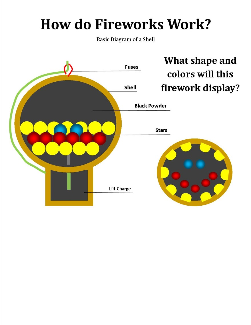 firework diagram and firecracker