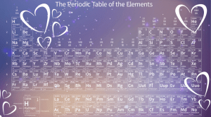 Celebrate Your Love for Chemistry with the Periodic Table