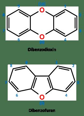 dioxins and furans