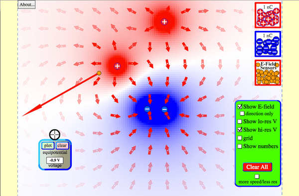 Electric Field Patterns The Best Patterns