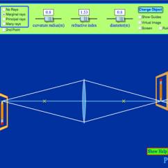 Mirror Ray Diagram Simulation Clarion Cz100 Wiring Geometric Optics Refraction Lens Phet Interactive