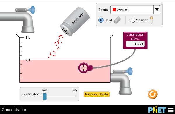 Concentration Solutions Saturation Molarity PhET
