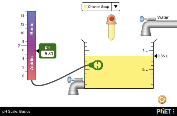 pH: Básico da Escala