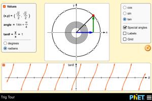 Περιήγηση στην Τριγωνομετρία