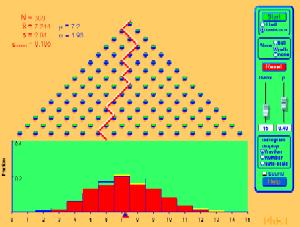 Plinko Probability