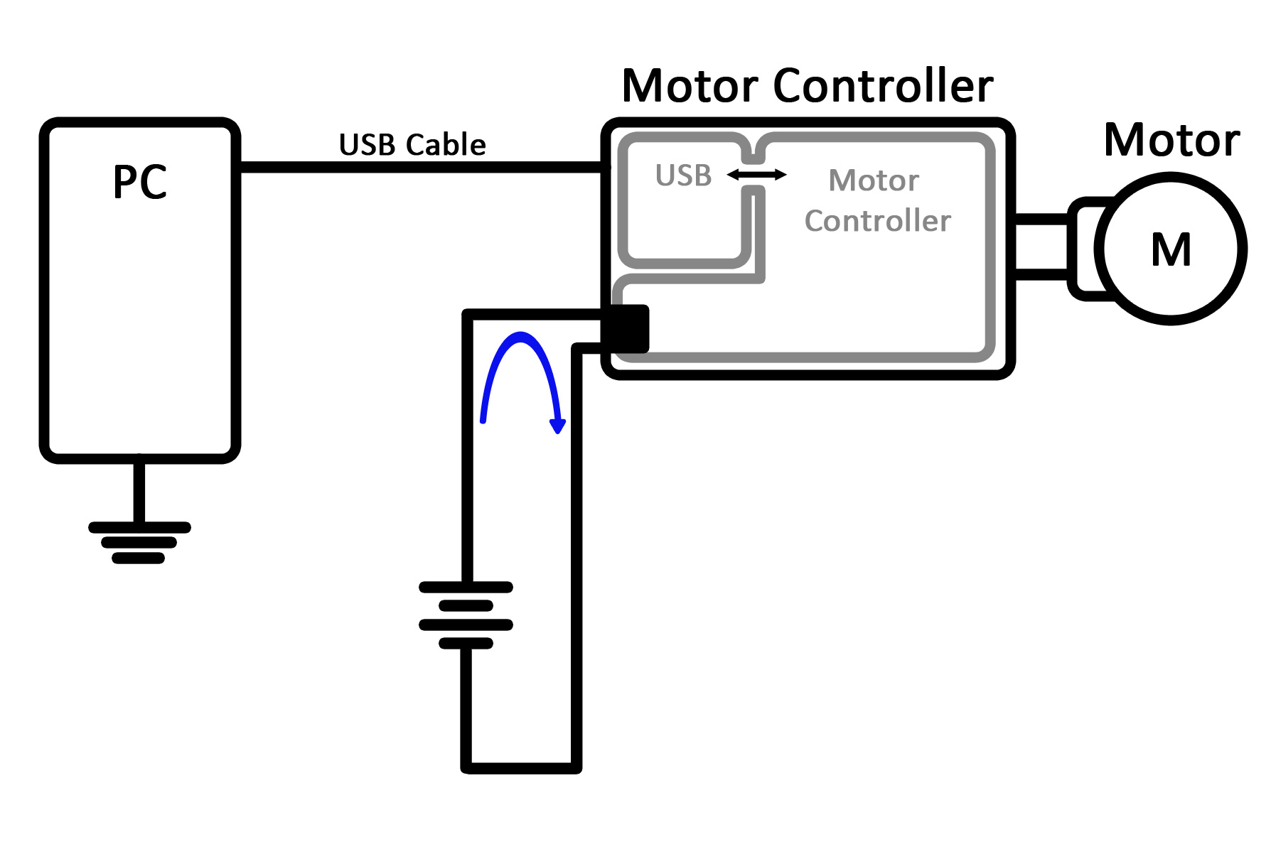 How To Destroy A Motor Controller
