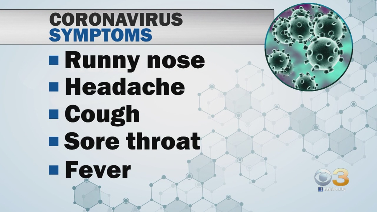 Local Doctor Breaks Down Coronavirus Symptoms As More Than 100 ...