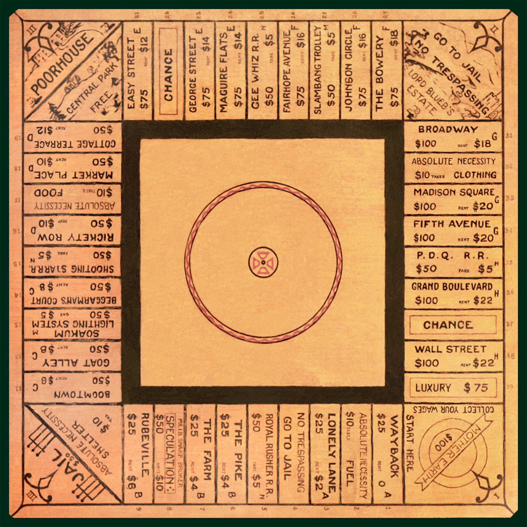 hight resolution of an image of a handmade landlord s game board made by lizzie magie
