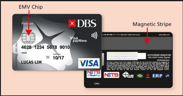 DBS Card Activation - Activate DBS Card