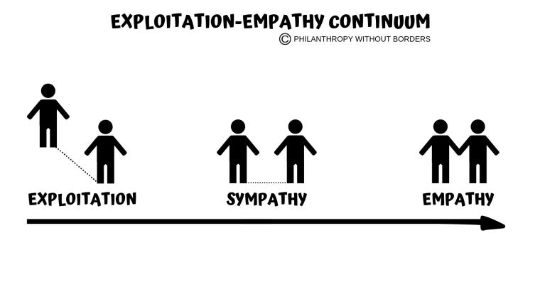 Exploitation graphics