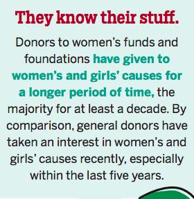 feminist giving