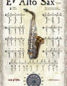 also alto saxophone finger chart pdf rh ksdjhfkjsdhfksduufehdj
