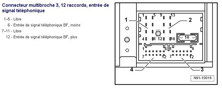 Entrée Audio (jack) sur RCD 300