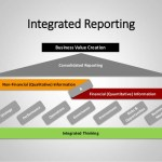 Emerging trends of external reporting