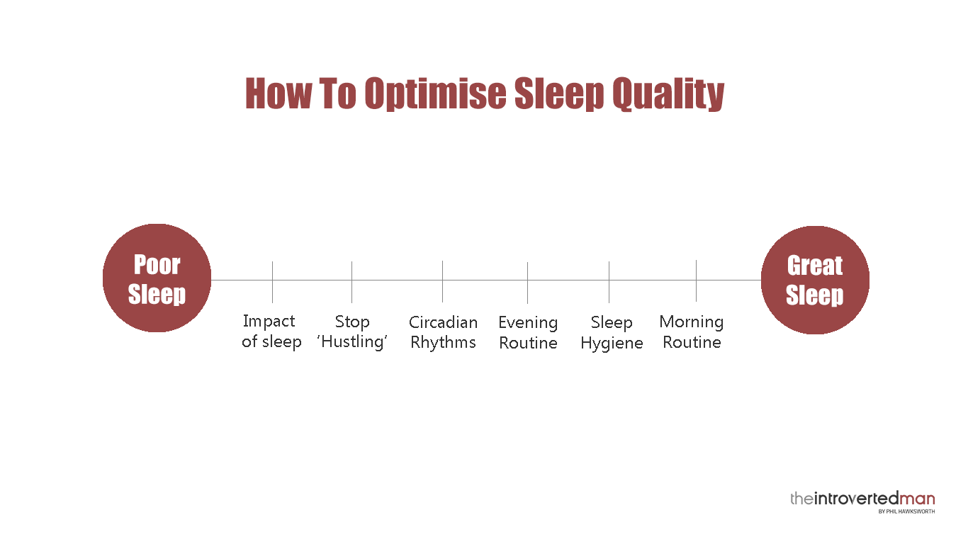 How to optimise sleep quality