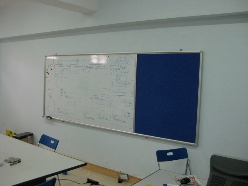 Faculty of IT Room