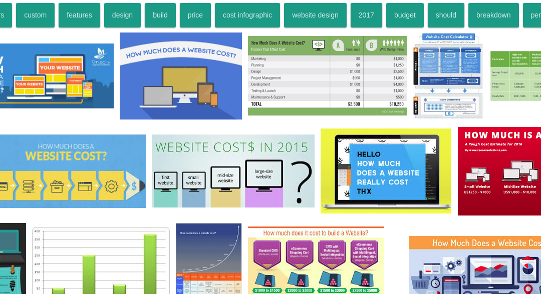 From Free to Infinity – How much does a Website Cost?