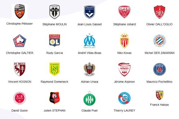 Équipes de ligue 1 2021-2022