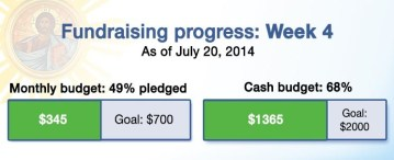 Fundraising progress week 4
