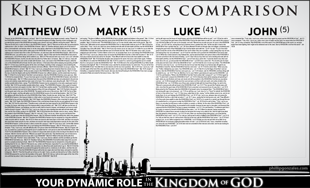 GRAPHIC – Kingdom verses comparison