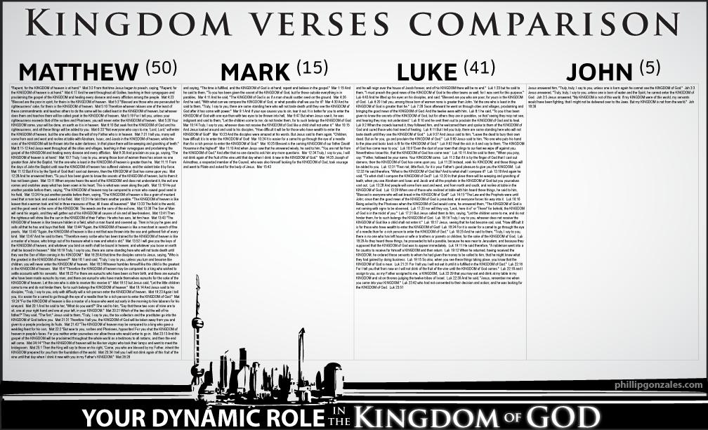GRAPHIC – Kingdom verses comparison