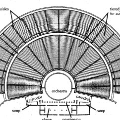 Theater Greek Diagram 3 Speed Ceiling Fan Pull Chain Switch Wiring Ancient Laughter Aristophanes  Bestquest