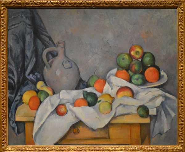 Art Institute of Chicago Paintings