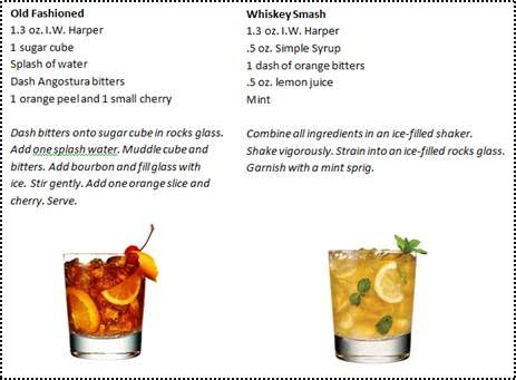 Father's Day Whiskey Drinks