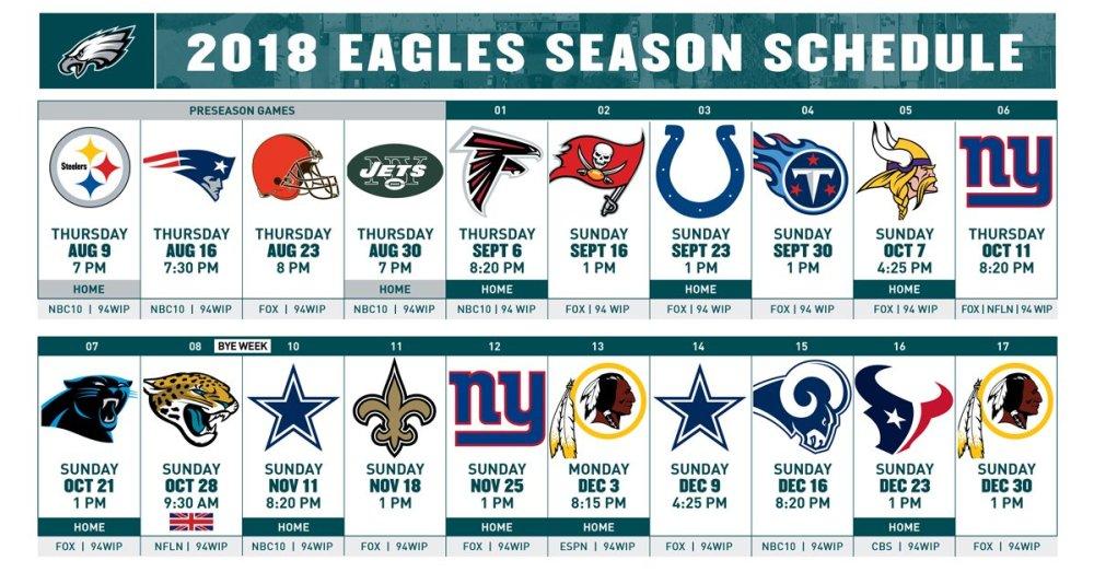 Here is the Eagles' 2018 regular season schedule ...