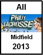 All Phillylacrosse.om girls midfield