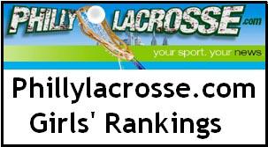 girls rankings