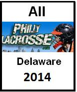 Delaware boys