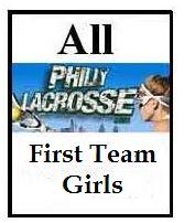 first team girls