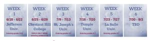 CSCS Dates 5.3.18
