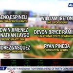 Filipino-Americans in Philipppine Baseball Team