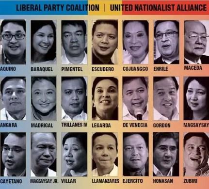 Senatorial Elections