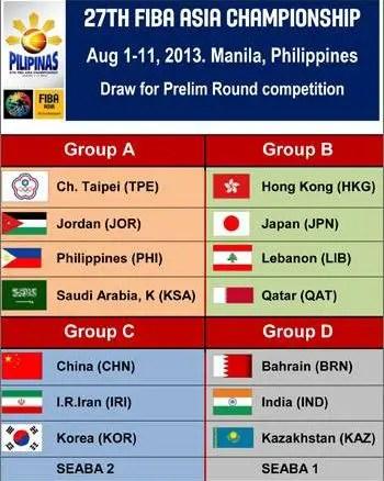 FIBA Asia Championship