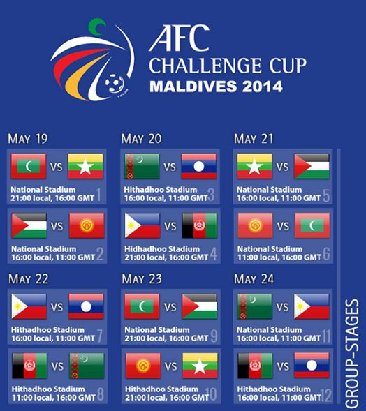 BREAKING: AFC Cup 2020 Groups revealed; ASEAN heavyweights ...