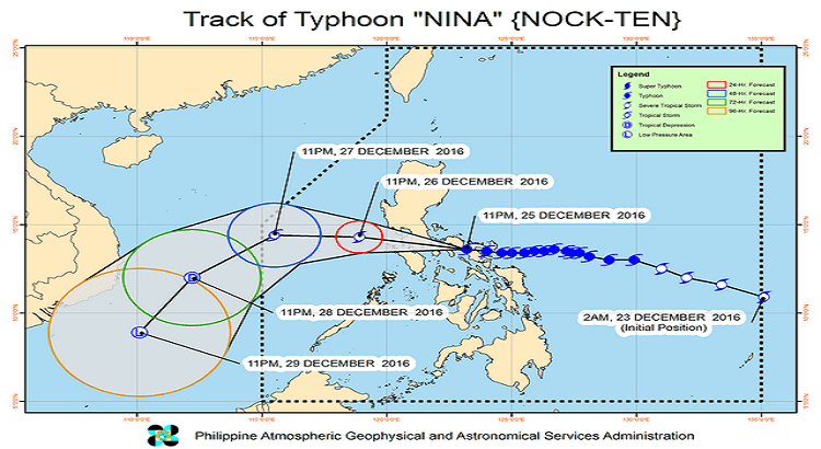 typhoon track of Nina