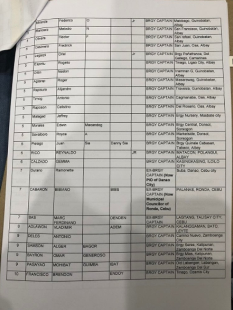 IN PHOTOS: List Of Names Of Barangay Officials Listed On