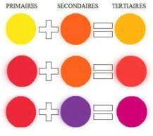 couleurs-tertiaires2