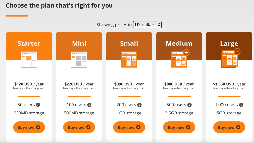 MoodleCloud pricing options, from $120 to $1,560 per year.