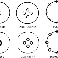 Venn Diagram Syllogism 2001 Dodge Ram Wiring Radio Socratics  Philosophy Maps