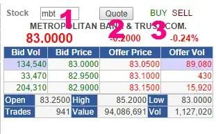 buy stocks online philippines