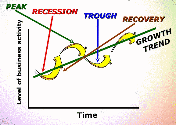 when should i buy stocks