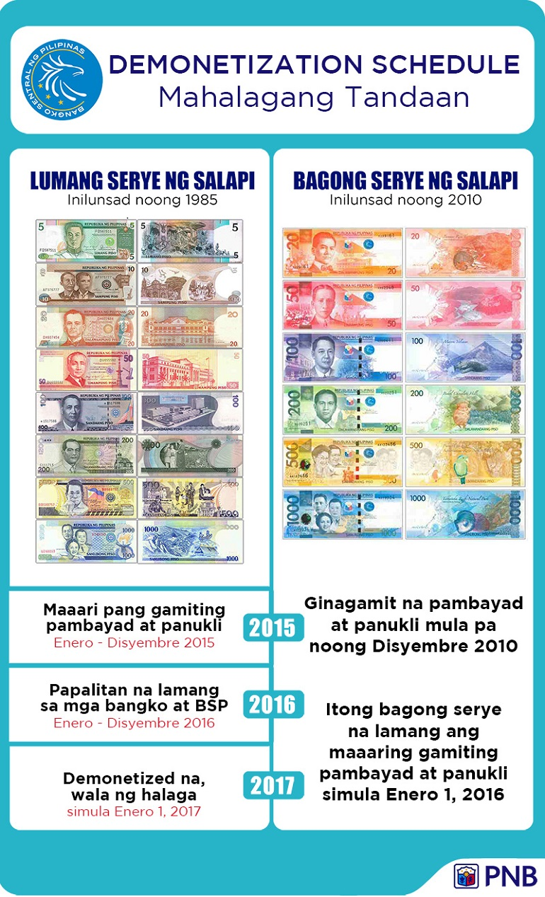 old philippine money validity