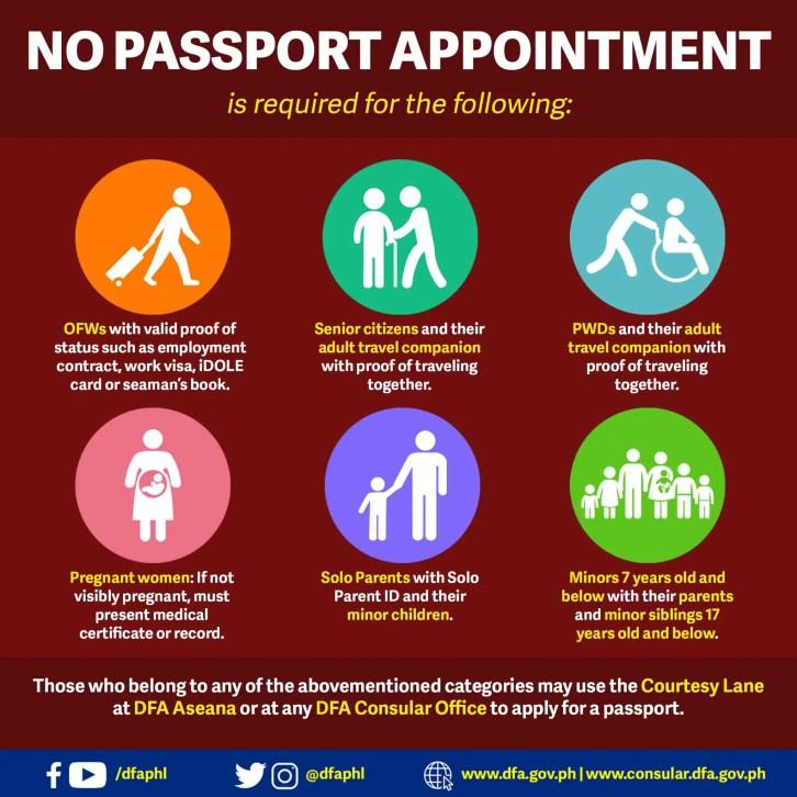 dfa passport priority lane