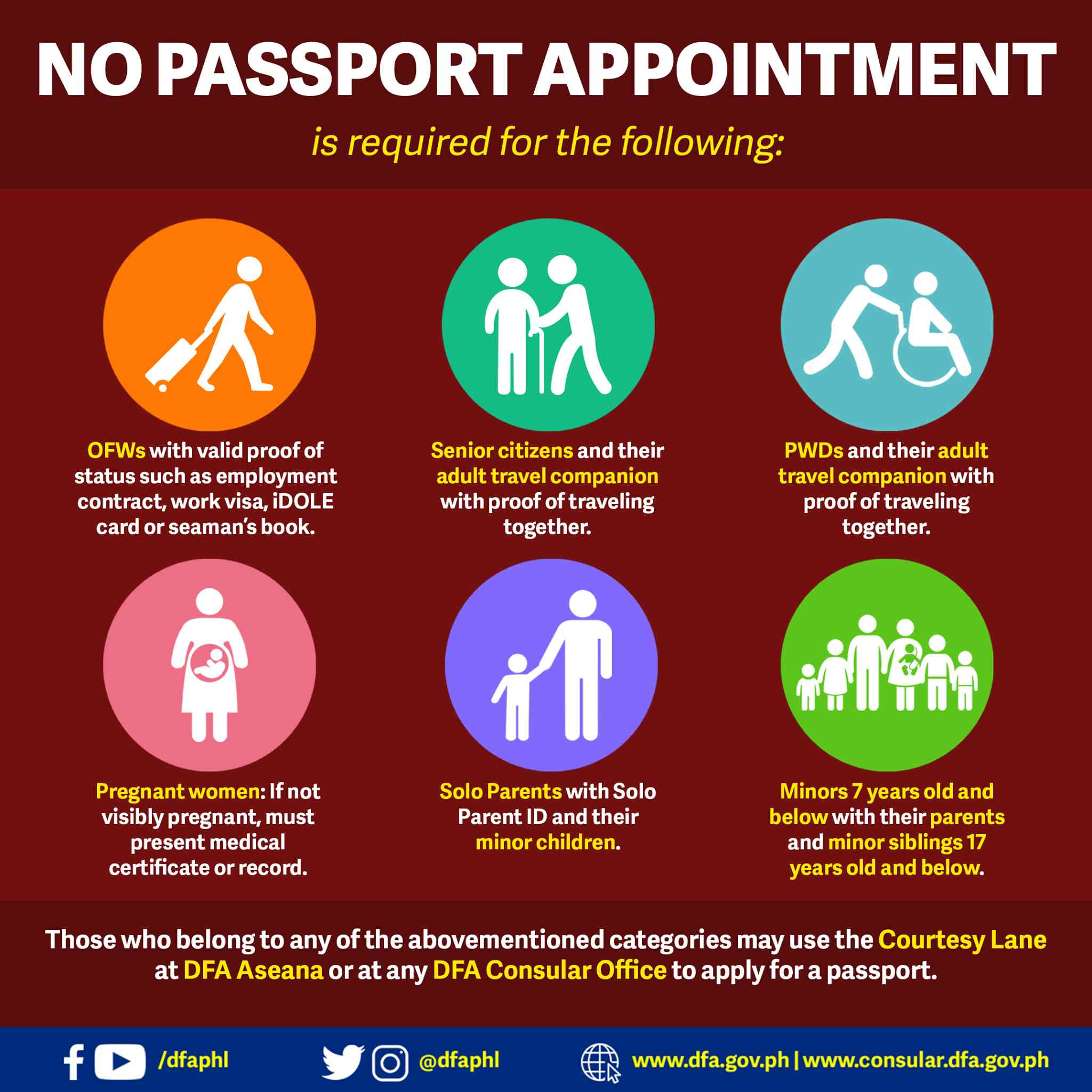 dfa passport priority lane